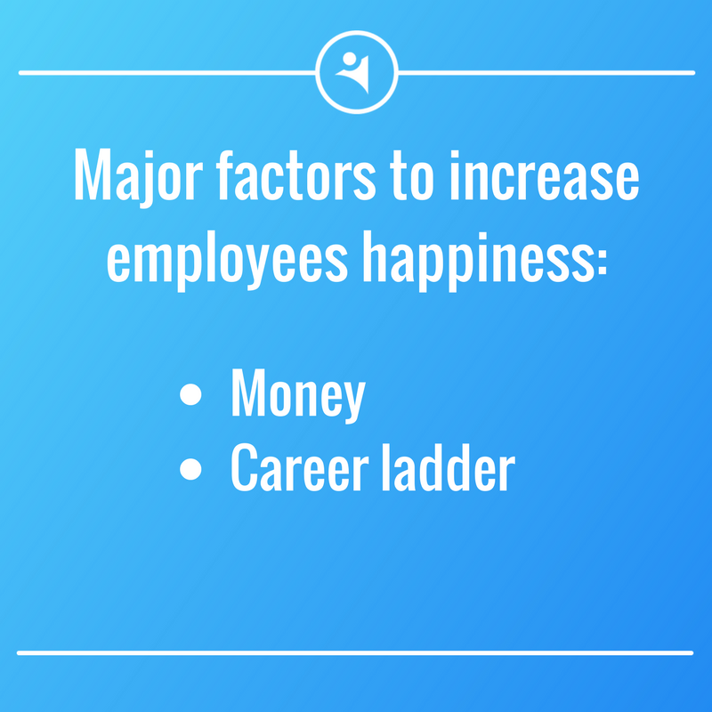 Factors Of Happiness