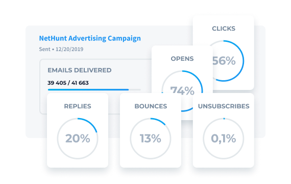 Track email campaign stats